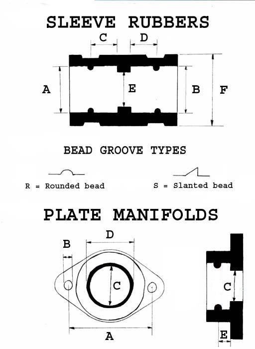 Plate Manifold and Sleeve Rubber Page - Carburettor Carb Mounting Rubbers